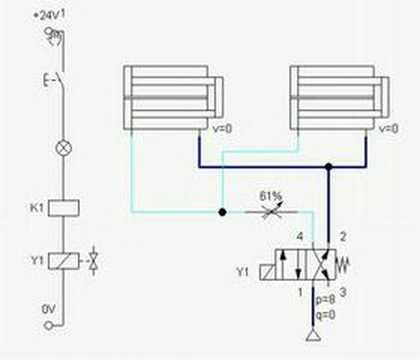 pneumatic circuit pneumatic circuit
