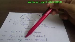 Metabolism in Hindi - उपापचय