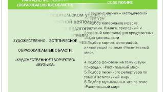 Методическая разработка в детском саду. Проект по экологии.