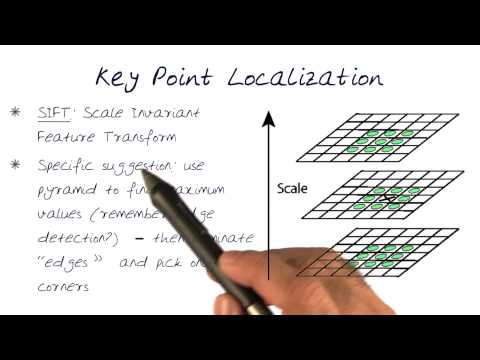 Key Point Localization in Space