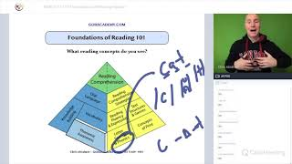 GOHWEBINARS ~ PHONICS ~ INTRO ~ FOUNDATIONS OF READING 90 & 190 WEBINAR ~ GOHACADEMY.COM