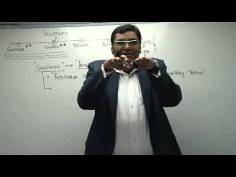 How to clear Ca final financial reporting Exam by CA Expert