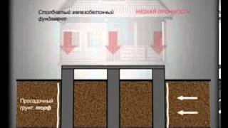 количество бетона на фундамент(, 2013-07-23T10:29:05.000Z)