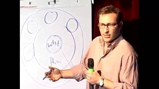 Start With 'Why' - TED Talk from Simon Sinek