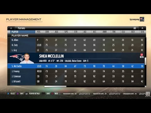 Madden NFL 18 New England Patriots Full Roster/Squad Line-Up (Including Player Stats/Player Ratings)