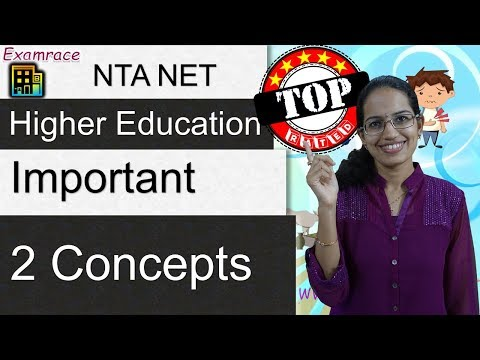 Higher Education in India - Detailed Analysis of Past Papers CBSE NET 2016 & 2 Concepts - NEP & CBCS
