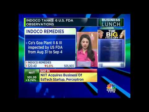 Indoco Remedies Receives 6 Observations From US FDA