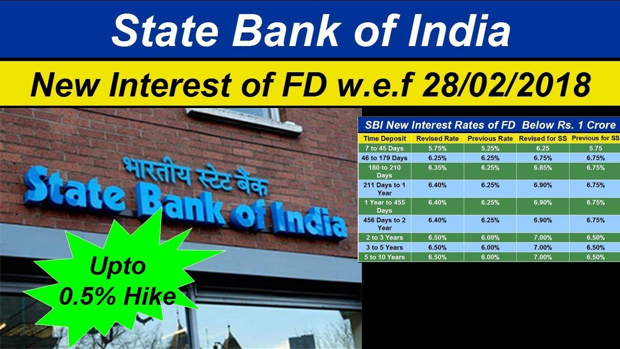 Sbi nre/nro, senior citizen fixed deposit rates – march 2013.