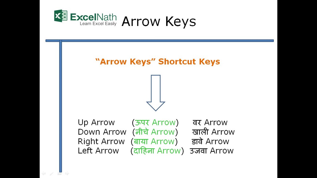 how to stop arrow keys from scrolling in excel