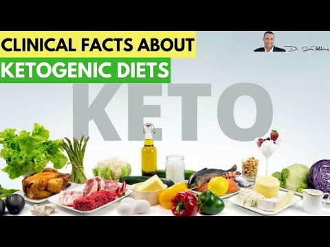 ♂️-clinical-facts-about-ketogenic-diets,-testosterone-levels-&-sex-drive---by-dr-sam-robbins
