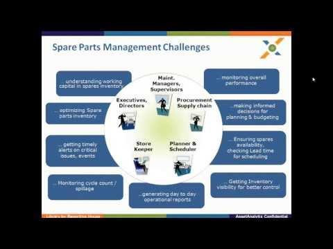 Webinar on Analytics driven spareparts management for effective reliability & maintenance 16_5_2013