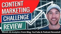 Content Marketing Challenge Review - Month 26 Analytics From Blog, YouTube & Podcast Revealed!