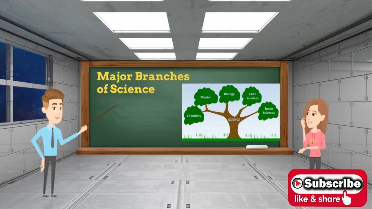 Major Branches of Science - YouTube