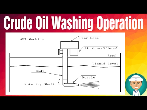 Crude Oil Washing Operation