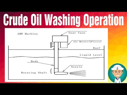 Crude Oil Washing Operation