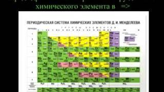 Презентация - Атомная физика часть 1