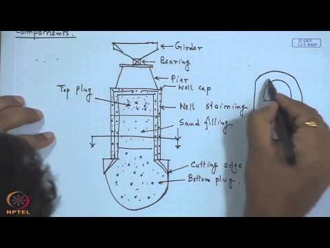 Well Foundation video lecture by Prof Kousik Deb of IIT