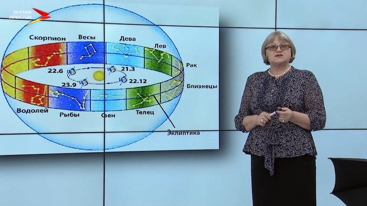 Астрономия. Годичное движение солнца. Дидактика - YouTube
