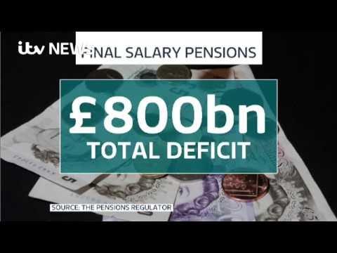 Pension Fund Uk Law