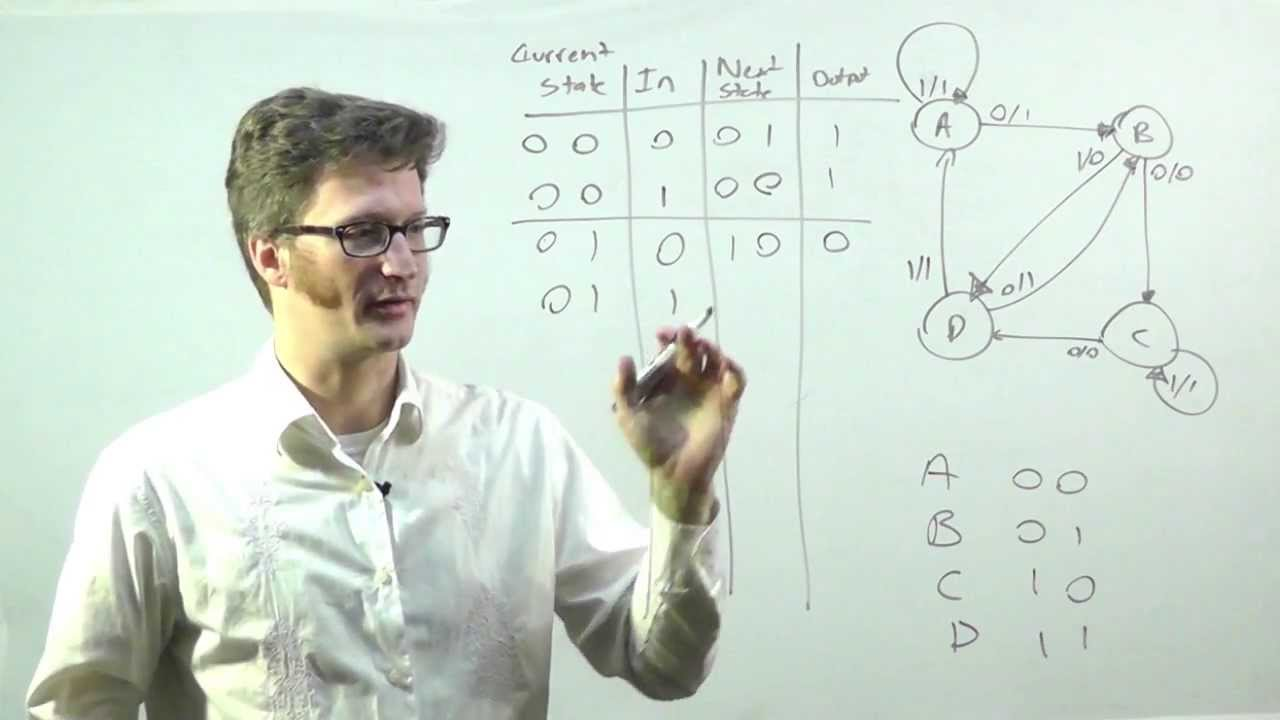 Digital Logic State Tables And Diagrams Youtube Example Of Transition Diagram