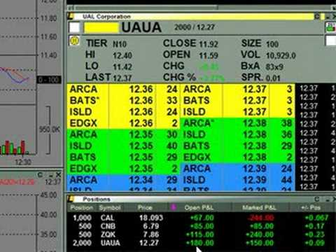 Live Day Trading in Stocks in NYSE and Nasdaq
