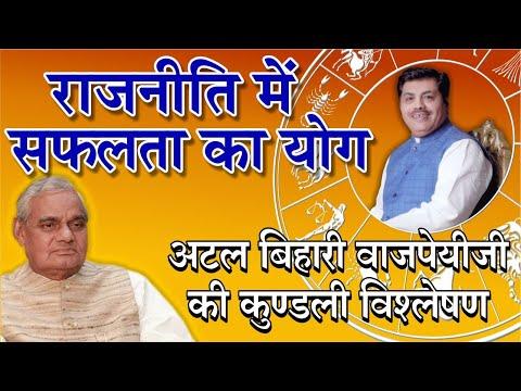RAJNITI L Atal Bihari Vahpayee Ji L Kamal Shrimali L Khel Graho Ka