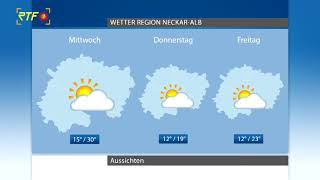 RTF.1-Wetter 14.09.2020