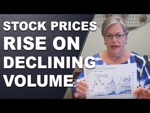 Stock Prices Rise On Declining Volume - Stock Buy Back - Apple Stocks Insider trading - manipulation