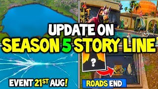 "Fortnite Season 5 STORYLINE ENDING ""SKY SHRINKING"" EXPLAINED *EVENT* Incoming + Future WATER UPDATE!"