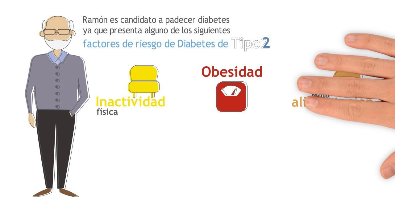 video de polifagia diabetes fisiopatología