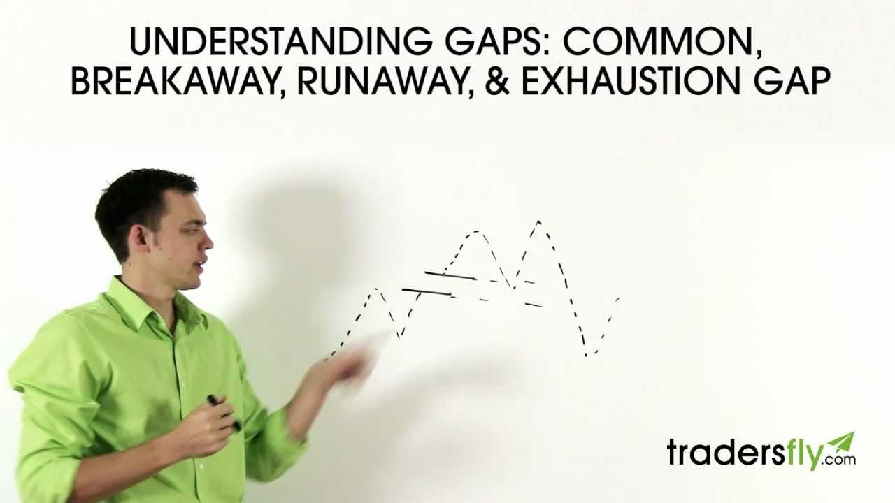 Download Understanding Gaps: Common, Breakaway, Runaway, and Exhaustion Gap