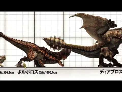 Monster Hunter 3 Ultimate Wii U HD Monster Sizes thumbnail