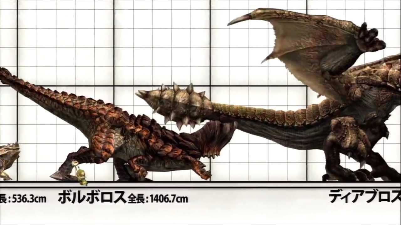 Monster Hunter 3 Ultimate Wii U HD Monster Sizes