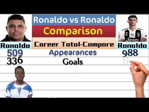 Arsenal 1 Real Madrid 0 Highlights