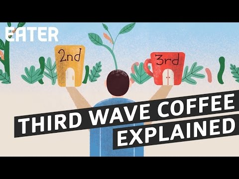 What Is Third Wave Coffee and How Did We Get Here?
