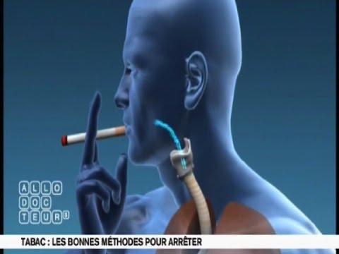Les effets du tabac sur l'organisme - Allô Docteurs