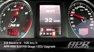 APR Stage I RS6 5.0TFSI Acceleration: 0-100 km/h