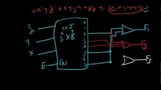 combinational circuit with decoder and external logic gates digital electronics example