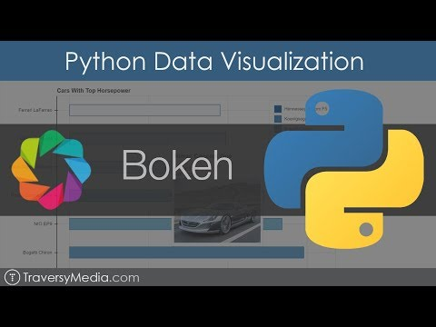 Python Data Visualization With Bokeh