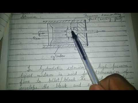 Engineering - Mechanical/Production - Hydrostatic extrusion