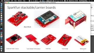 Intel Edison: Beyond the breadboard - Hackware v1.9