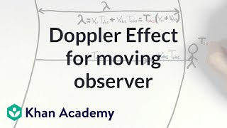 Doppler effect for a moving observer | Mechanical waves and sound | Physics | Khan Academy