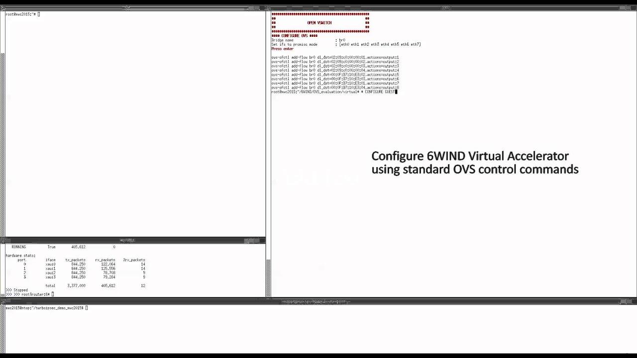 6WIND Turbo IPsec + 6WIND Virtual Accelerator vs  Linux IPsec + Open vSwitch