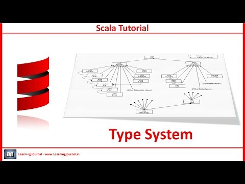 Scala Tutorials - Type System