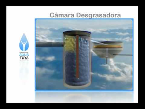 Planta ecol gica descentralizada de tratamiento de aguas - Tratamiento de agua ...
