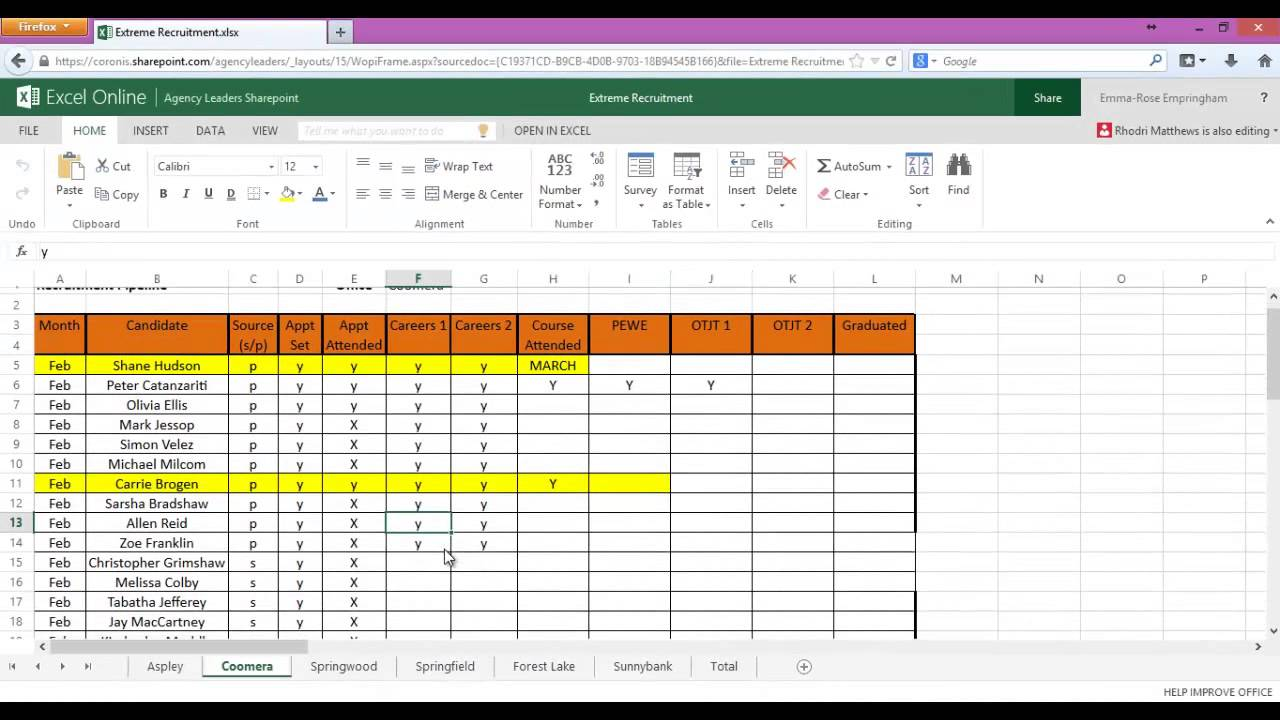 How to edit documents in Sharepoint multi-user