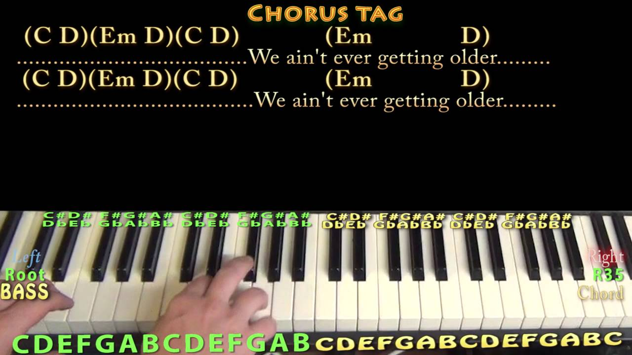 Closer (The Chainsmokers) Piano Cover Lesson in G with Chords/Lyrics - YouTube