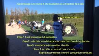 Apprentissage d'une routine & visualisation de la trajectoire de balle