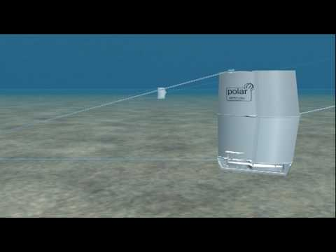 Polar Fishing Gear 3D Animation off the seabed semi-pelagic rigging