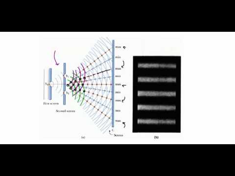 Physical Optics 1 - Huygens, Diffraction, Double Slit (AP Ph
